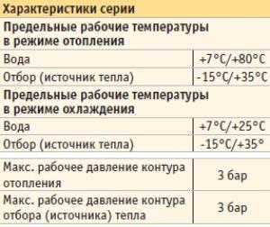 teplovye_nasosy_dedietrich_gshp_5_9_12_2