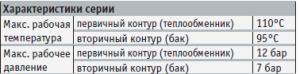 vodonagrevateli_dedietrich_b_hr_1