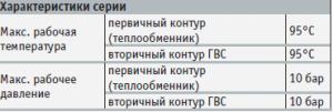 vodonagrevateli_dedietrich_bpb_2
