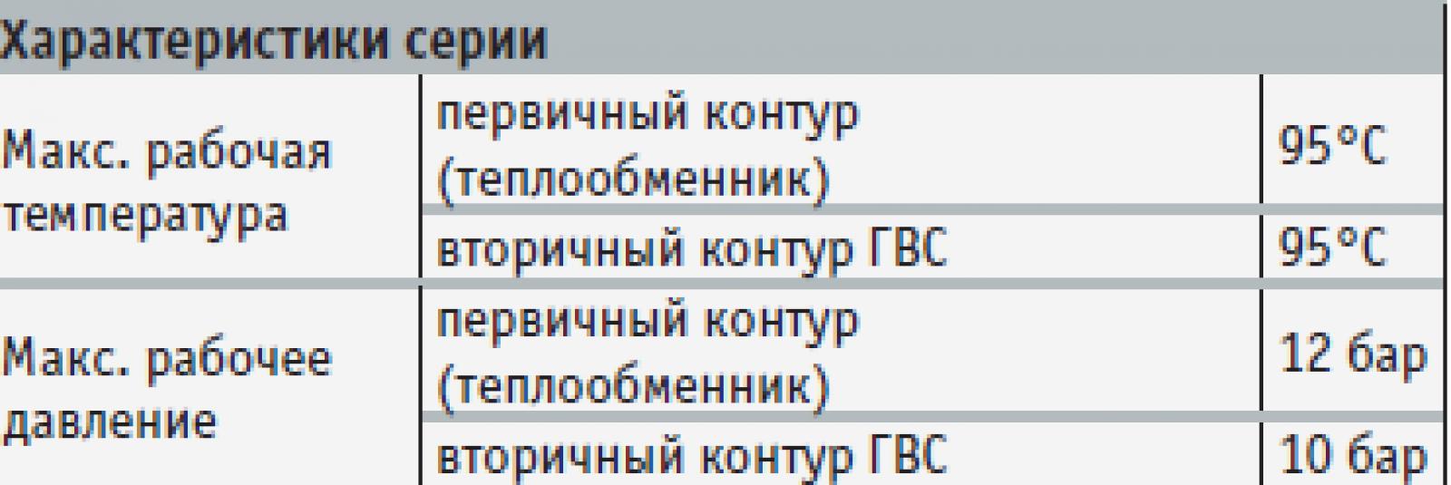 vodonagrevateli_dedietrich_l160250_2