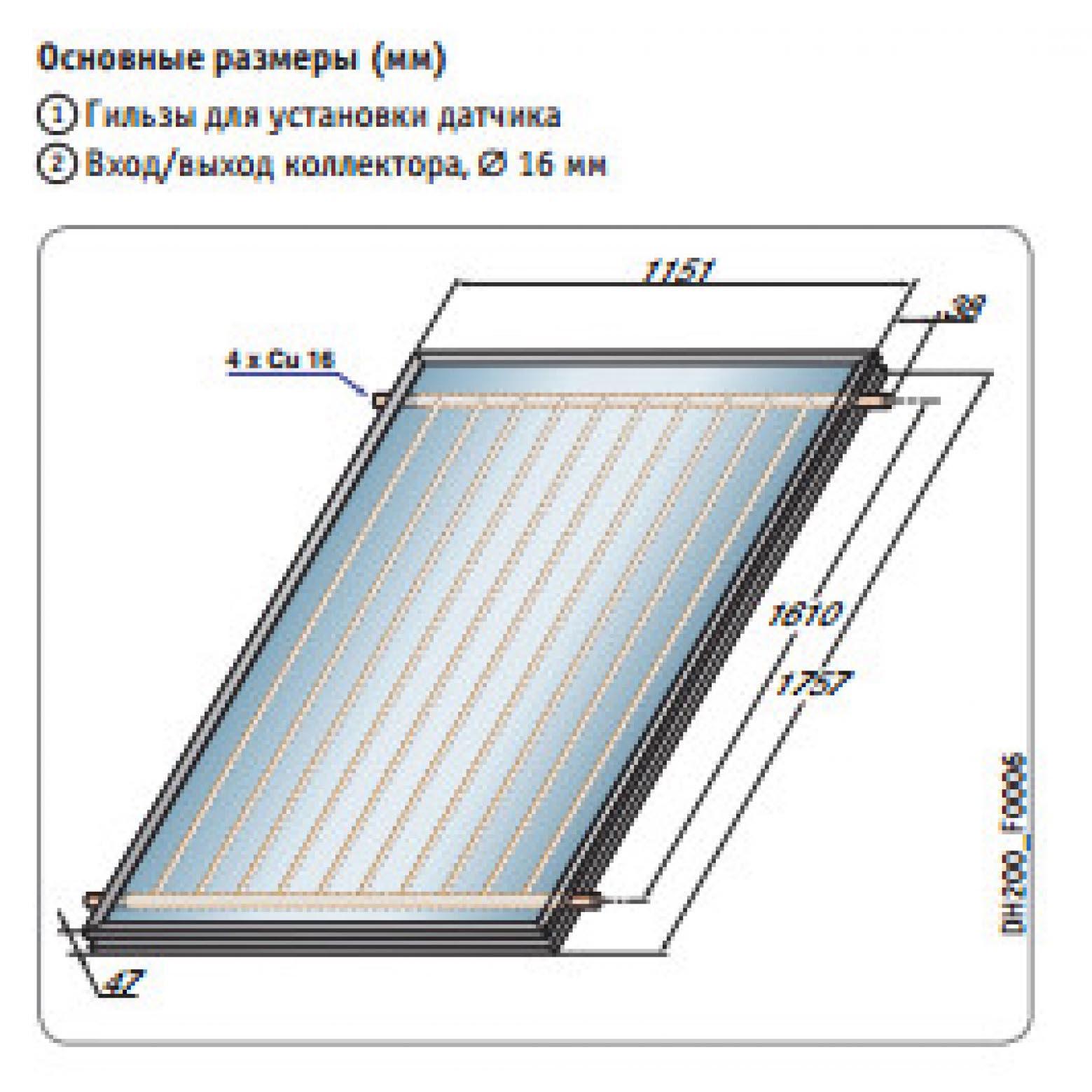 Плоский солнечный коллектор INISOL DH 200SL