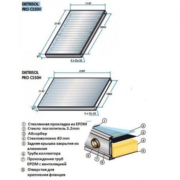 Трубчатый вакуумный солнечный коллектор DIETRISOL PRO C250V \H
