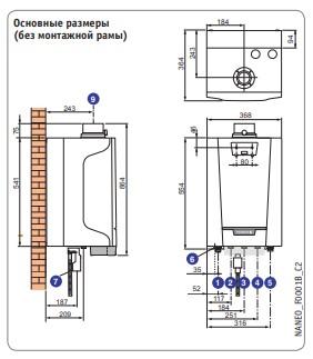 de dietrich naneo pmc-24Plus-1