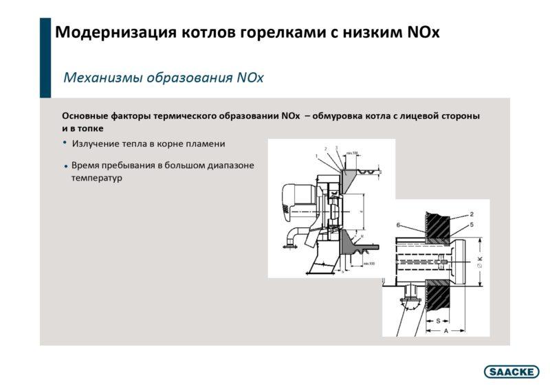 rekonstrukcia_kotelen_SAACKE_Empire_page-0011