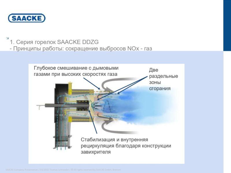 saacke-kiev-ukraina_page-0003