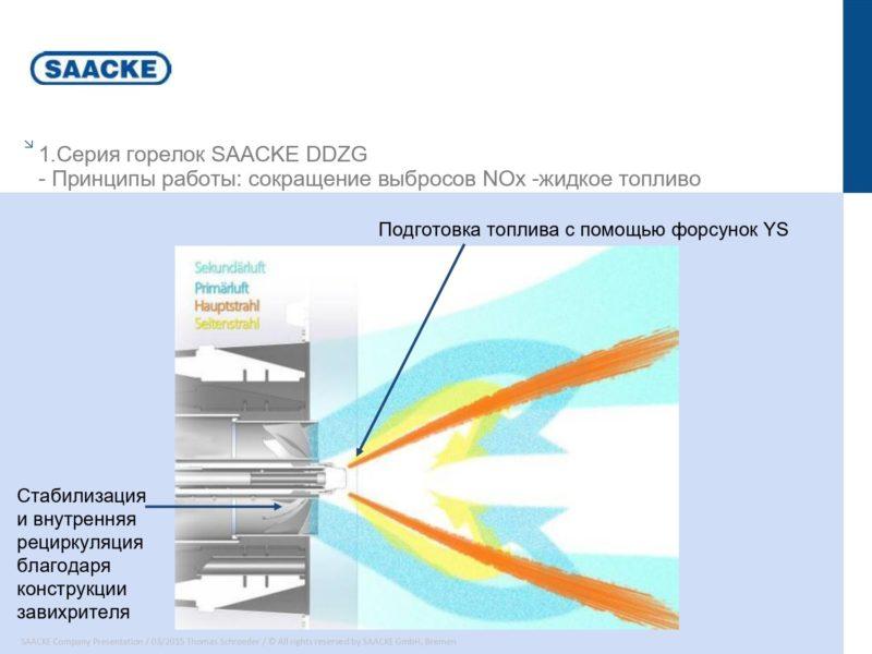saacke-kiev-ukraina_page-0008