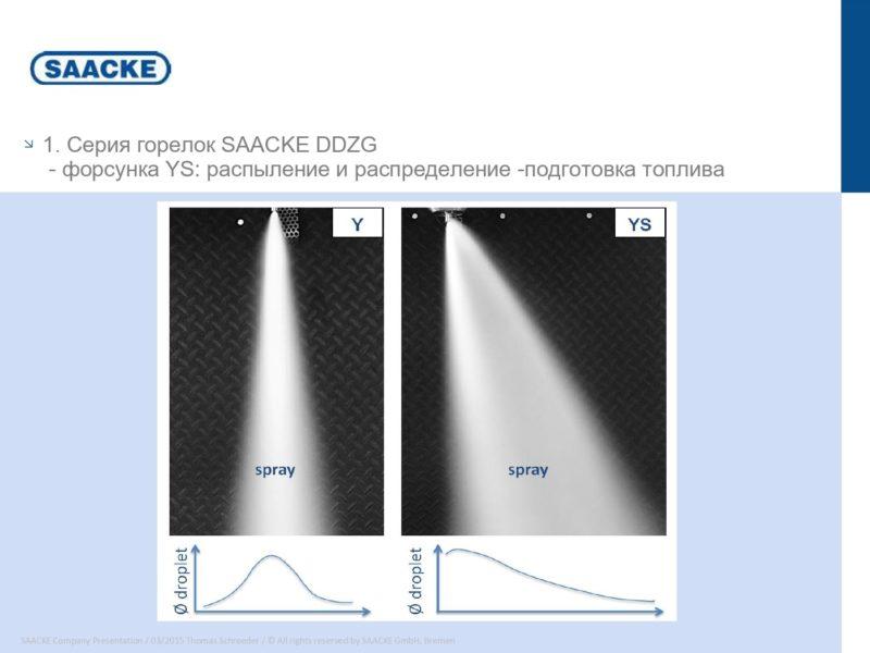 saacke-kiev-ukraina_page-0010