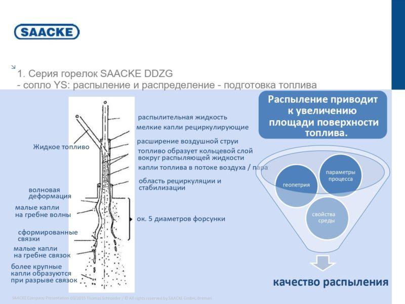 saacke-kiev-ukraina_page-0011