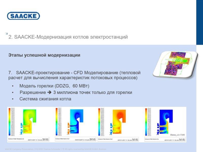 saacke-kiev-ukraina_page-0022