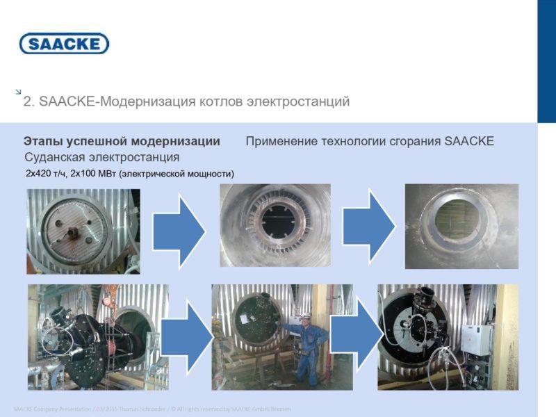 saacke-kiev-ukraina_page-0024