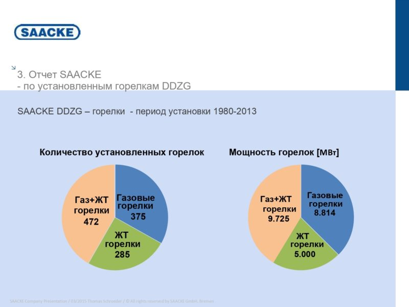 saacke-kiev-ukraina_page-0027