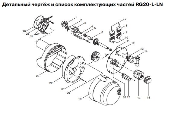 Для RG20/30-LN (2010)