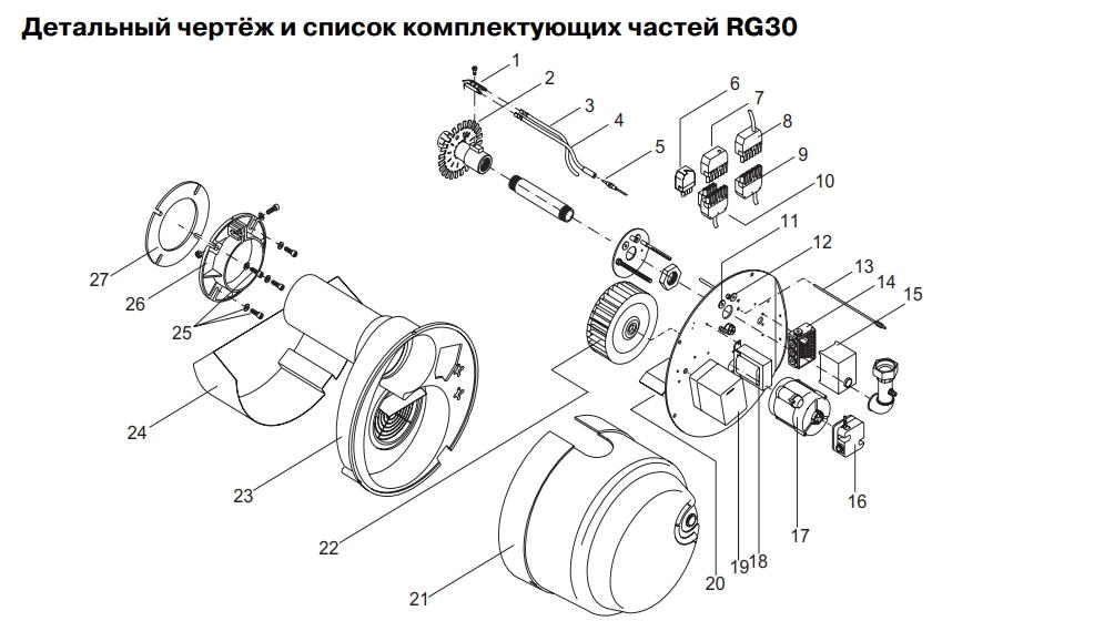 Для RG20 / RG30 (2003)