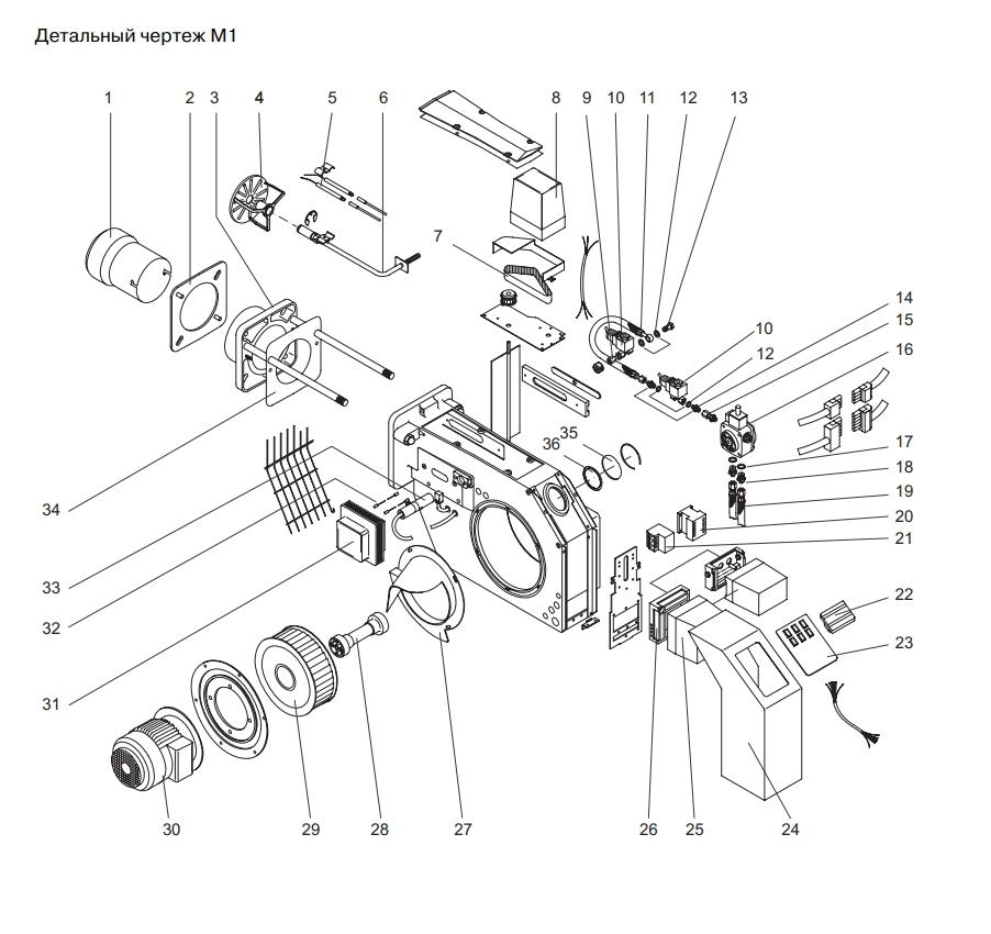 Для M1/M2 (2000)